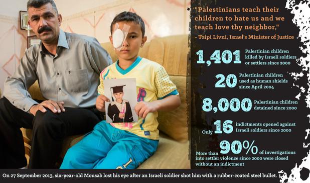 3palestinian-children-infographic.jpg